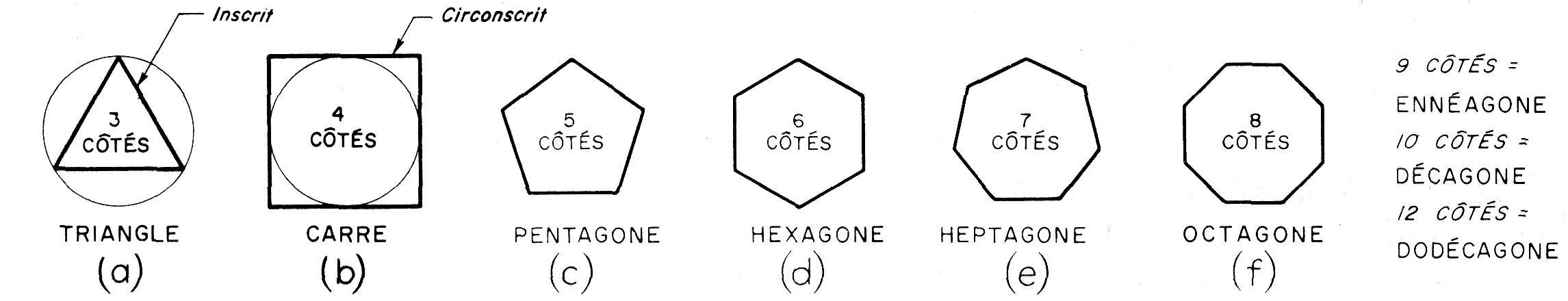 Formes Géométriques avec Les Formes Geometrique