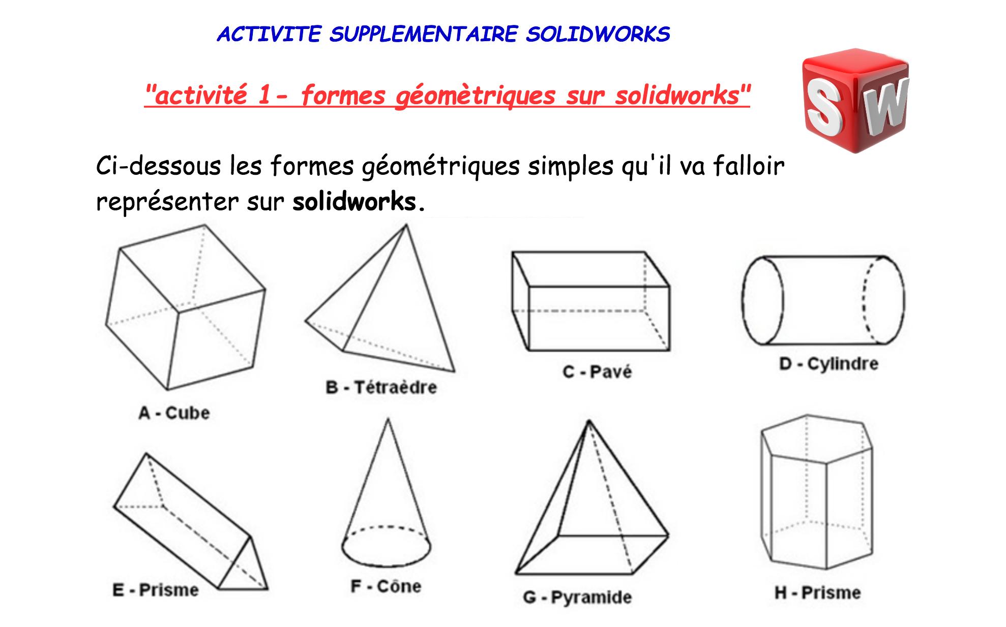 Formes Géométriques - Blog De L'enseignant intérieur Les Formes Geometrique