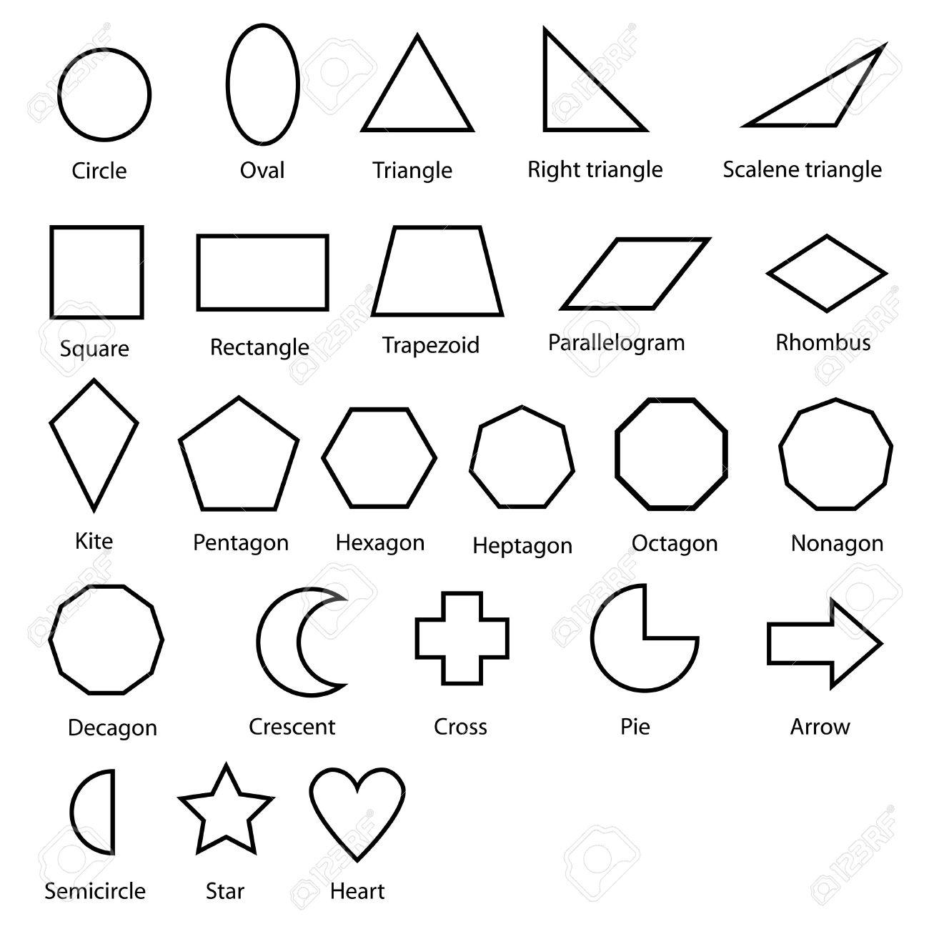 Formes Géométriques Vecteur serapportantà Les Formes Geometrique