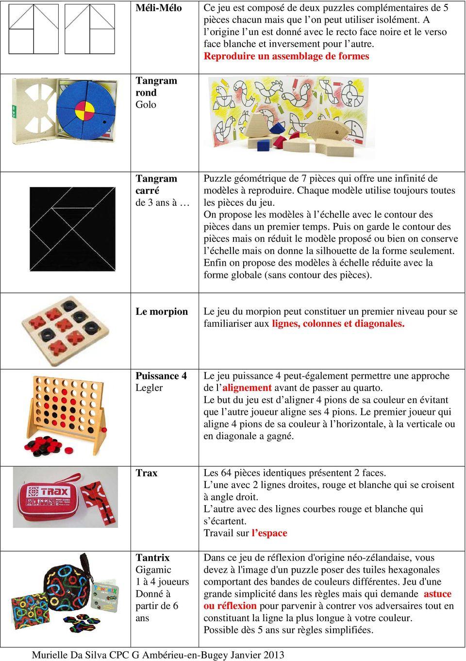 Forum Jeux Mathématiques Ecole Primaire Circonscription tout Jeu Puissance 4 En Ligne