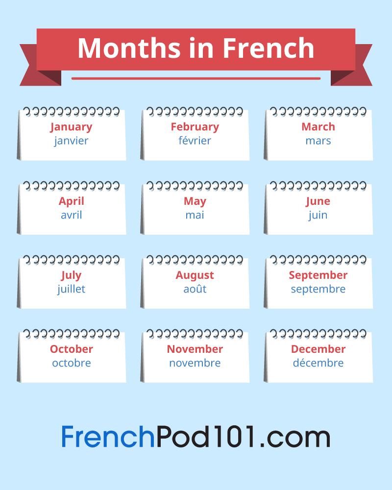 French Phrases avec Combien De Region En France 2017
