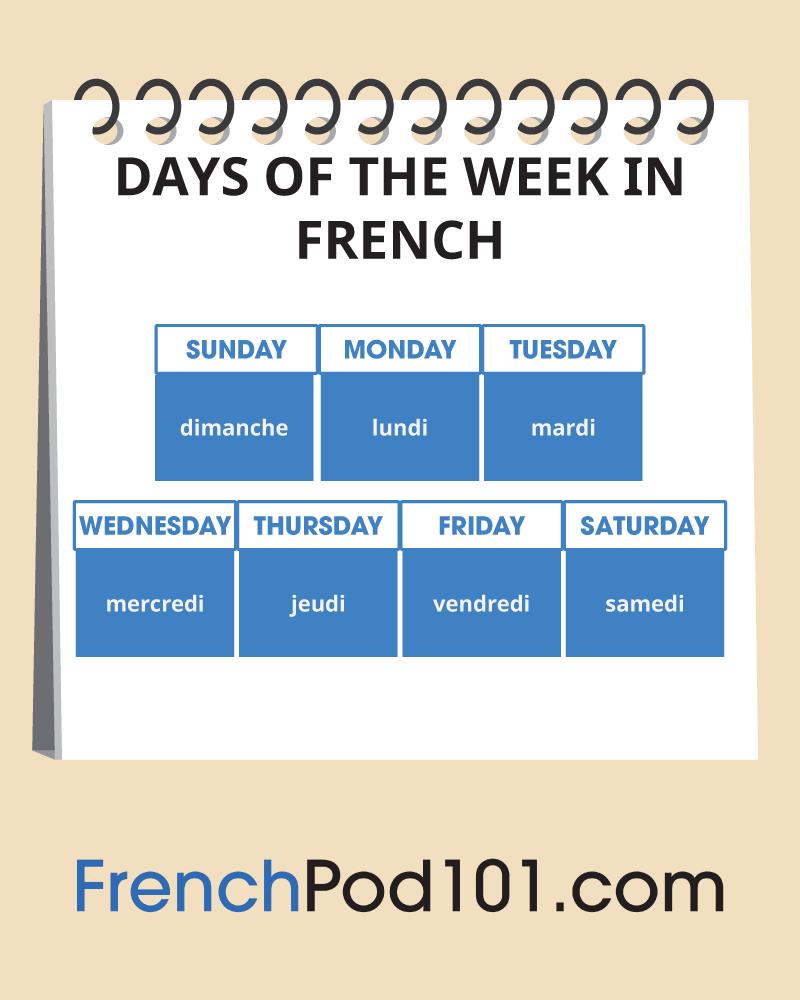 French Phrases intérieur Combien De Region En France 2017