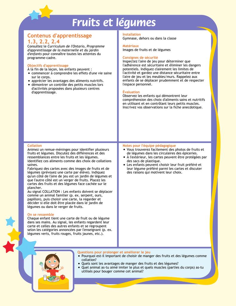 Fruits Et Légumes - Ophea Teaching Tools tout Jeux D Apprentissage Maternelle
