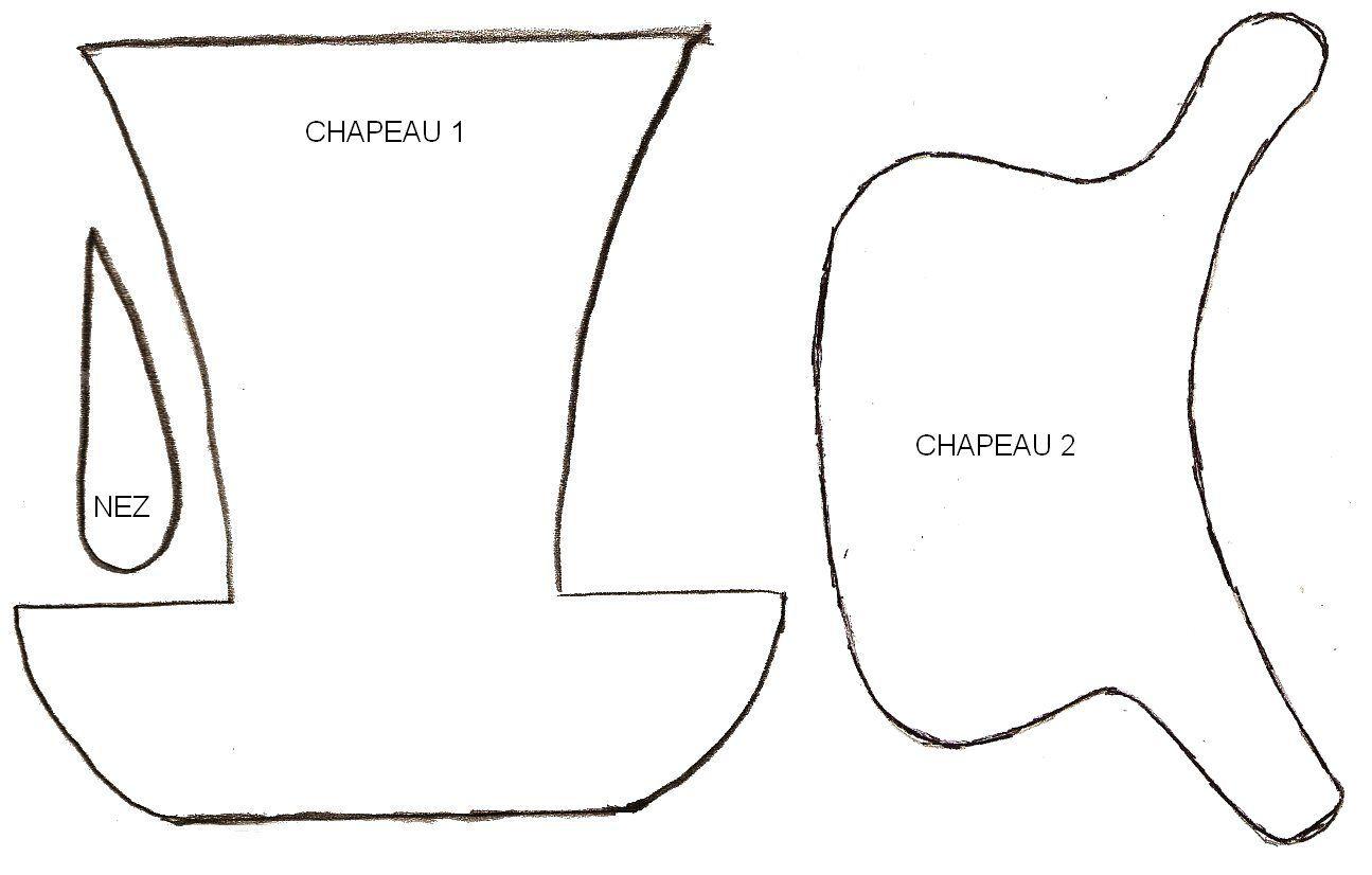 Gabarit - Chapeaux Bonhomme De Neige En Sous-Bock dedans Modèle Bonhomme De Neige À Découper