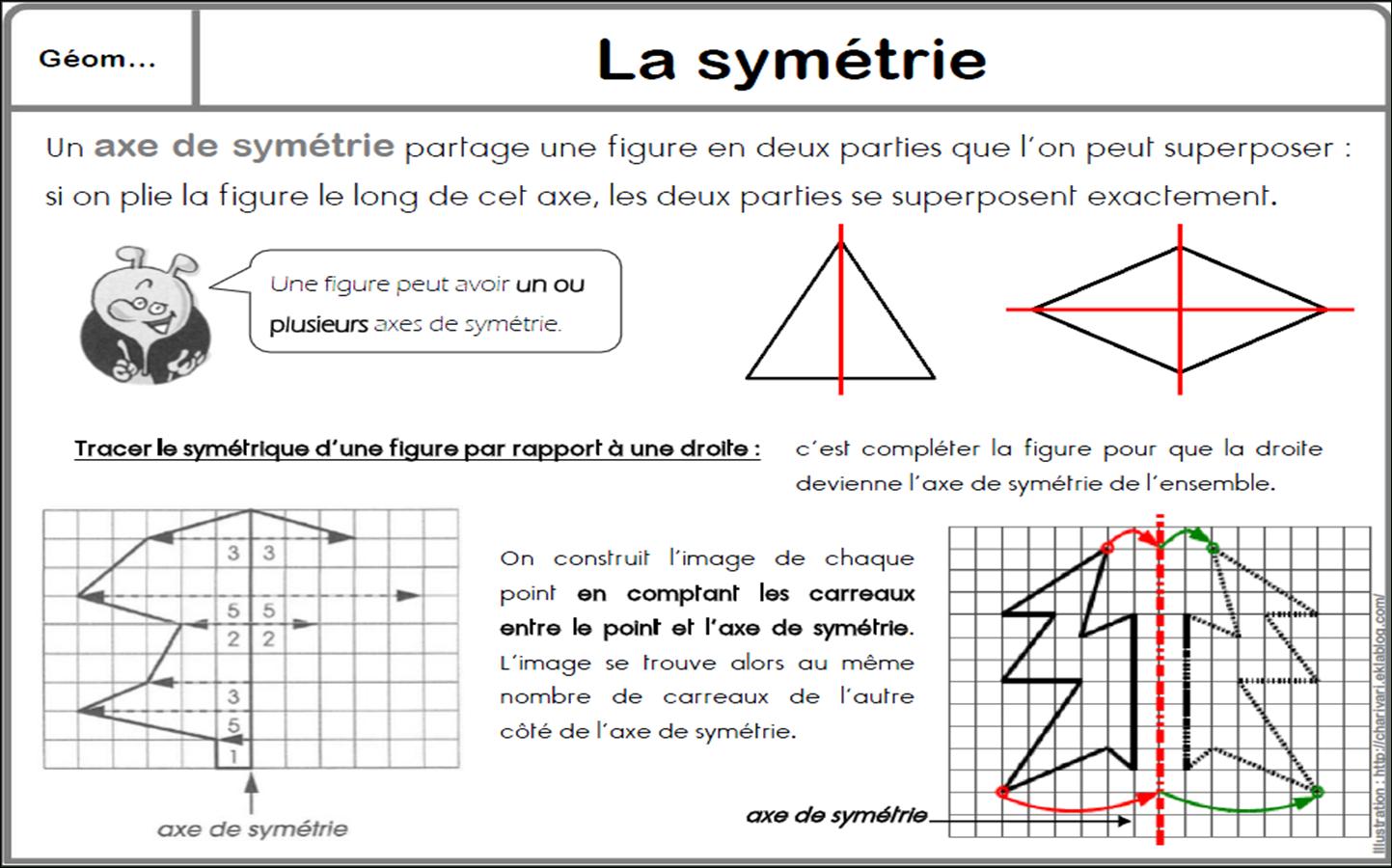 Géométrie (4) Axe De Symétrie - Les Deux Amis tout Symétrie Cm1 Exercices