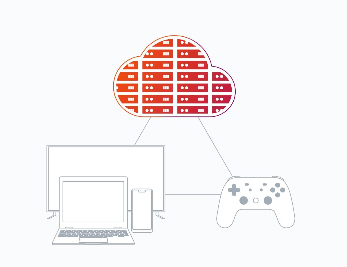 Google Stadia, Geforce Now, Shadow, Xcloud, Ps Now : Quelle à Jeux Des 7 Différences Gratuit