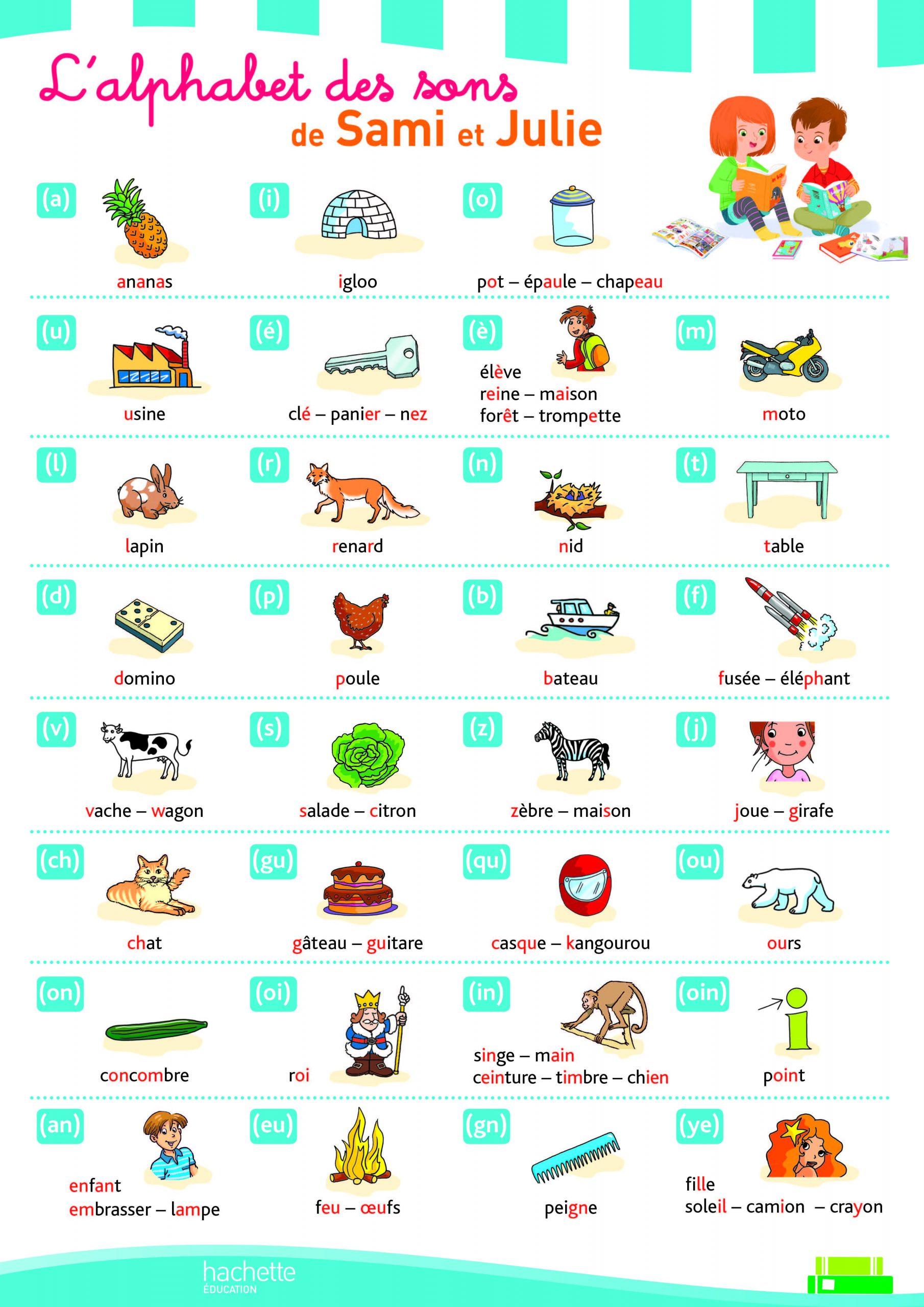 Hachette Education Sami Et Julie Poster De L'alphabet Des à J Apprend L Alphabet Maternelle