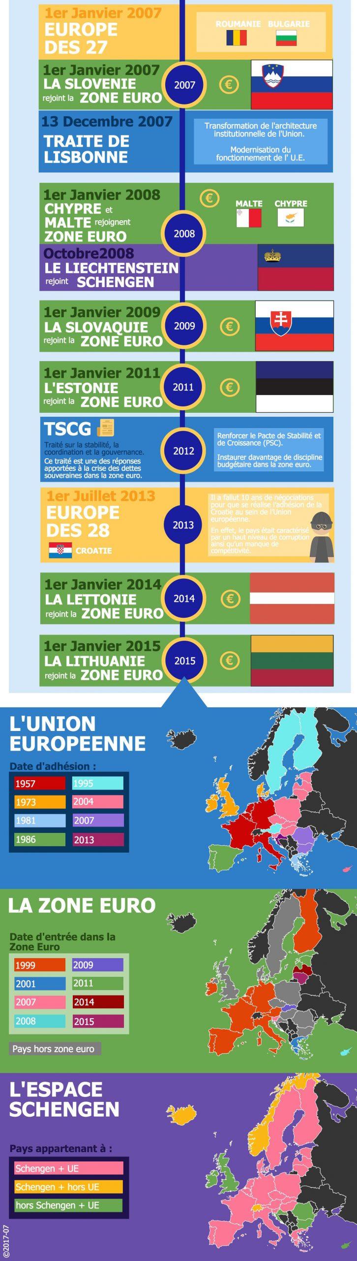 Histoire De La Construction Europeenne - L'éco En Schémas concernant Carte Construction Européenne
