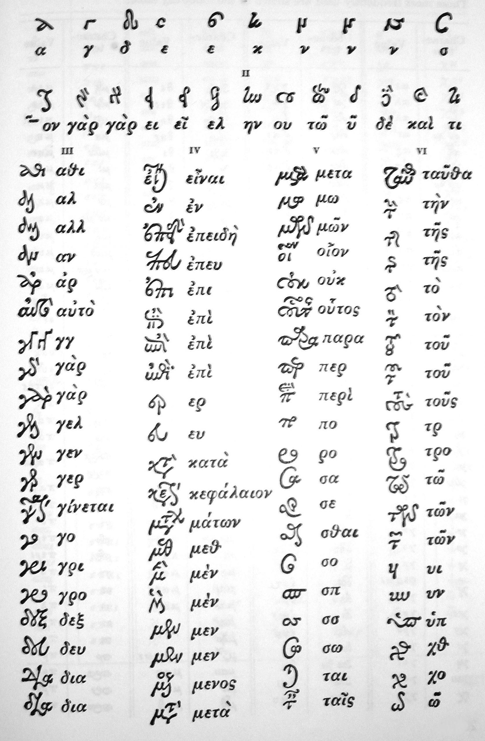 How To Read A Greek Minuscule Text serapportantà Alphabet Script Minuscule