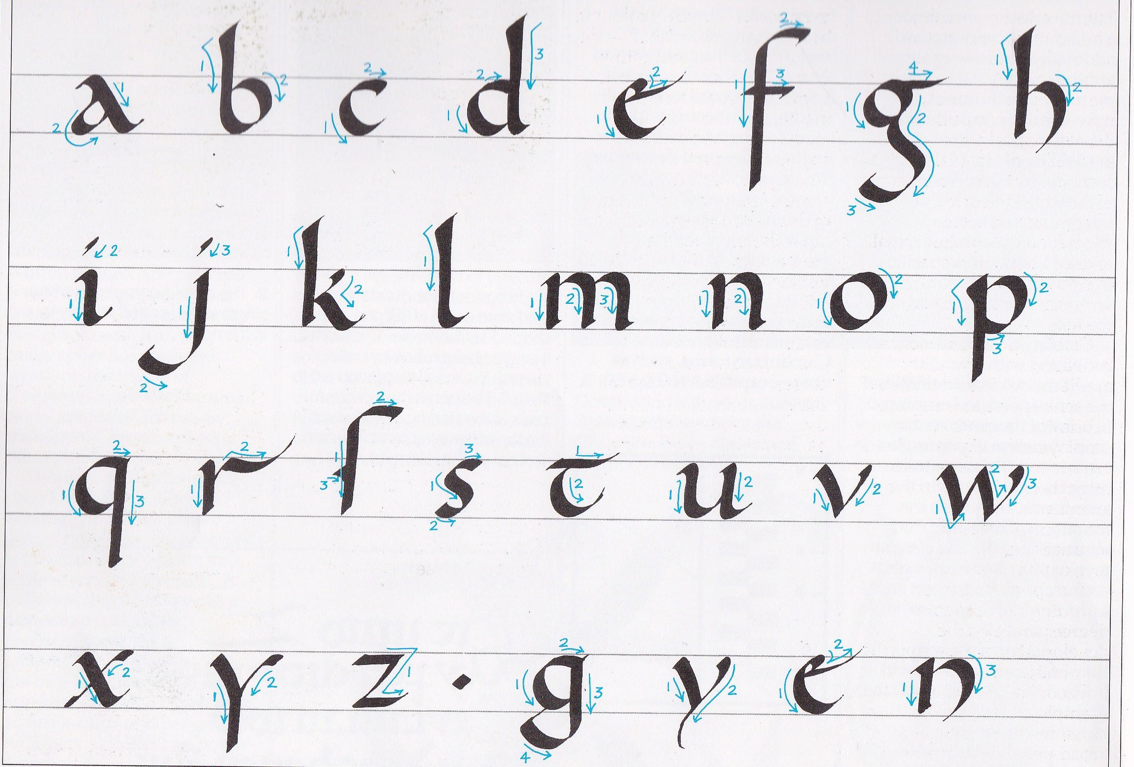 How To Read An Ancient Manuscript: 11Th Century Vergil's pour Alphabet Script Minuscule