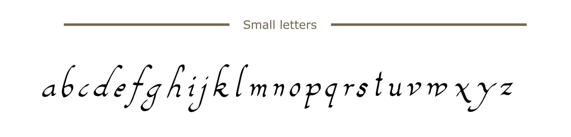 How To Write Calligraphy? A Complete Beginners Guide To serapportantà Alphabet Script Minuscule