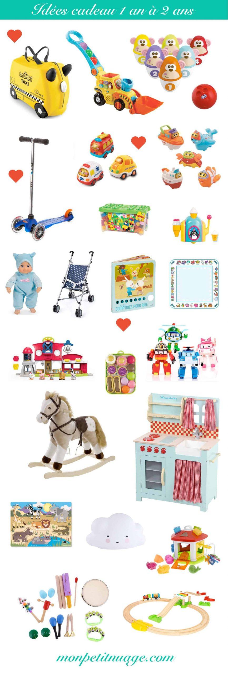 Idées Cadeaux Bébé & Enfant : 6 Mois, 1 An, 2 Ans, 3 Ans pour Jeux Pour Bébé 2 Ans
