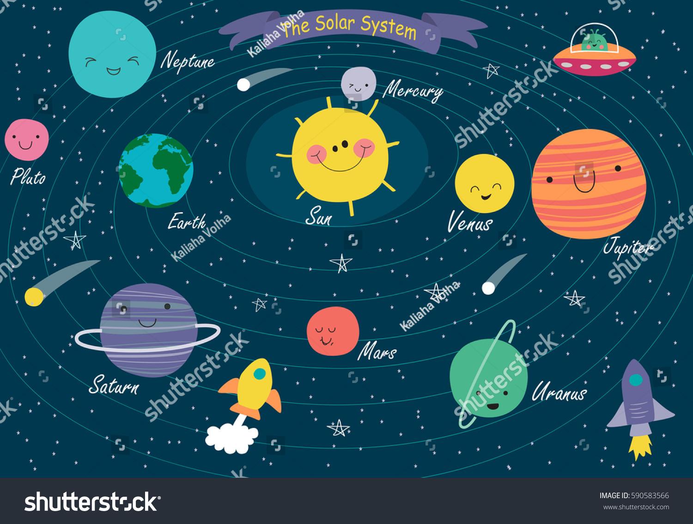Image Vectorielle De Stock De Le Système Solaire tout Dessin Du Système Solaire