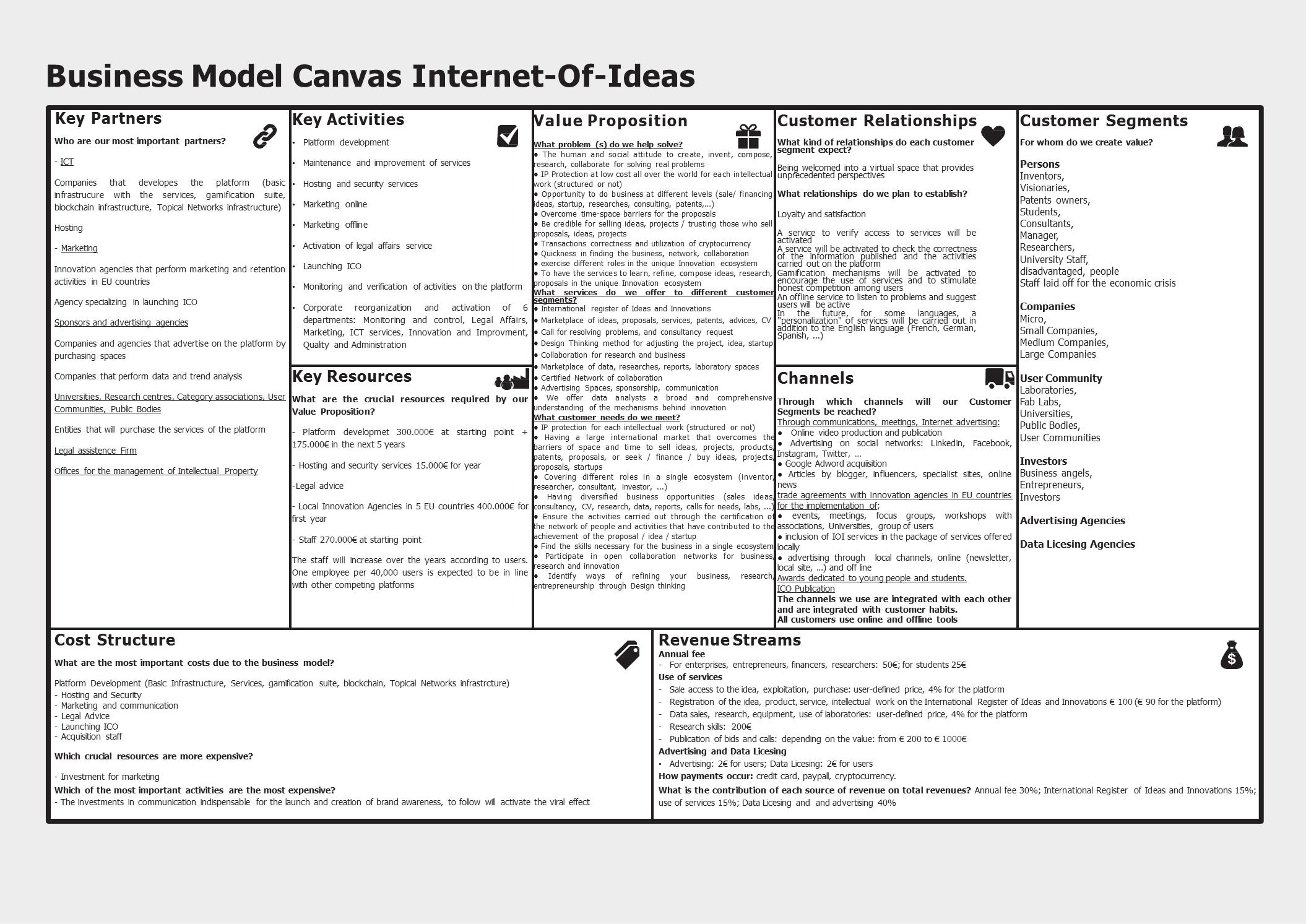 Internet Of Ideas - Ioi tout Trouver Les Erreurs À Imprimer