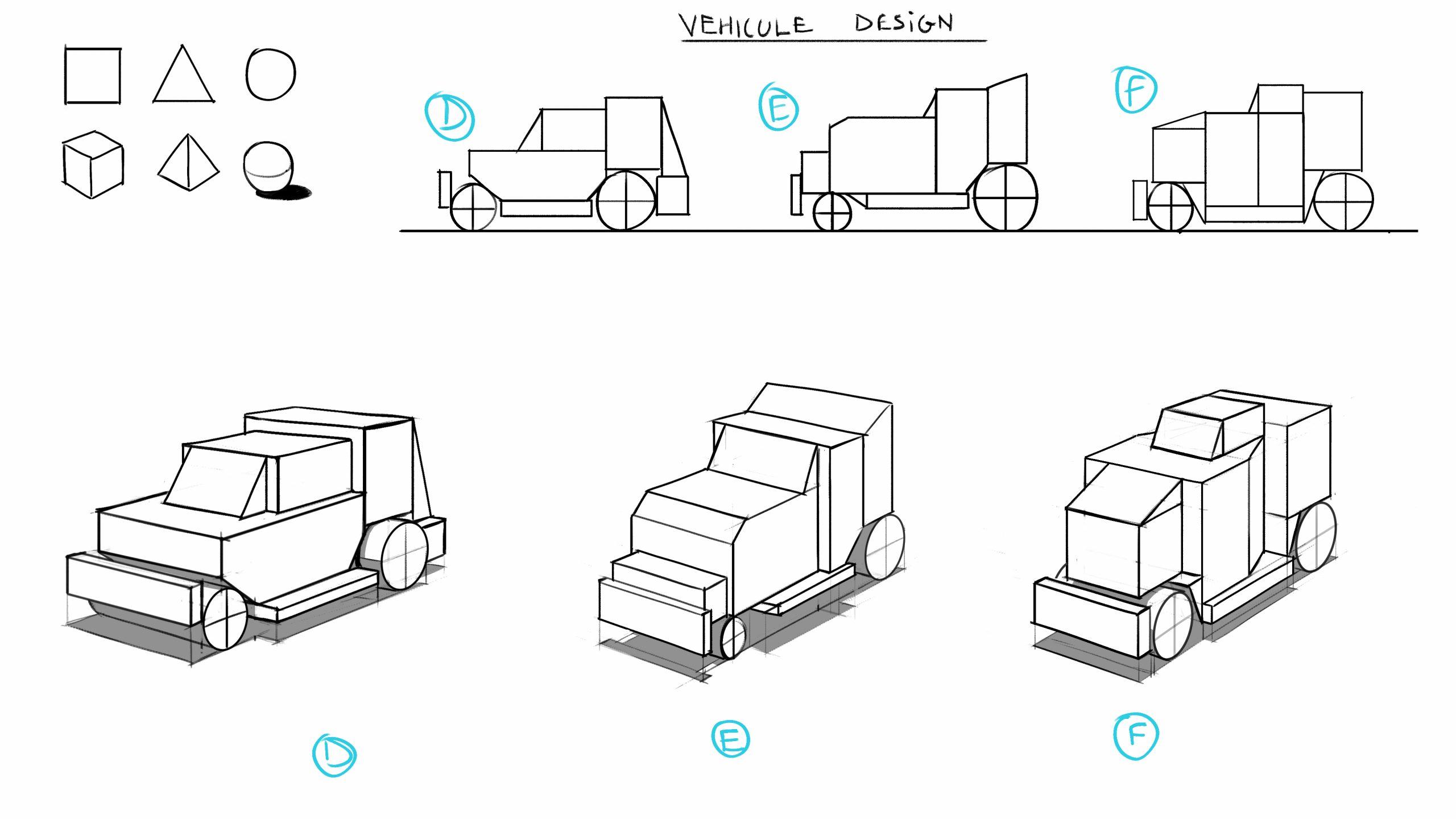 Introduction Au Design De Véhicule | Apprendre À Dessiner avec Apprendre A Dessiner Une Voiture