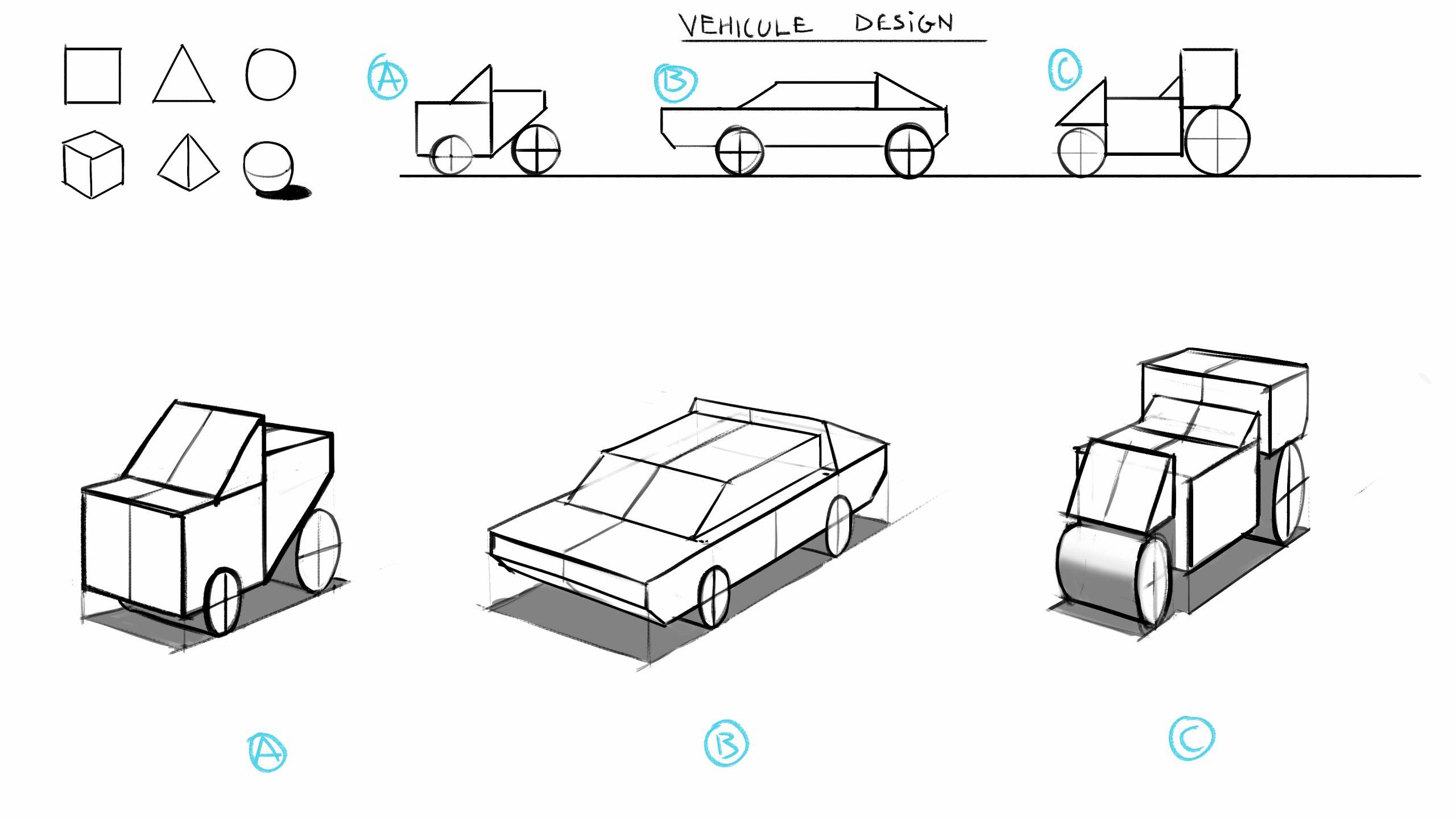 Introduction Au Design De Véhicule | Apprendre À Dessiner pour Apprendre A Dessiner Une Voiture