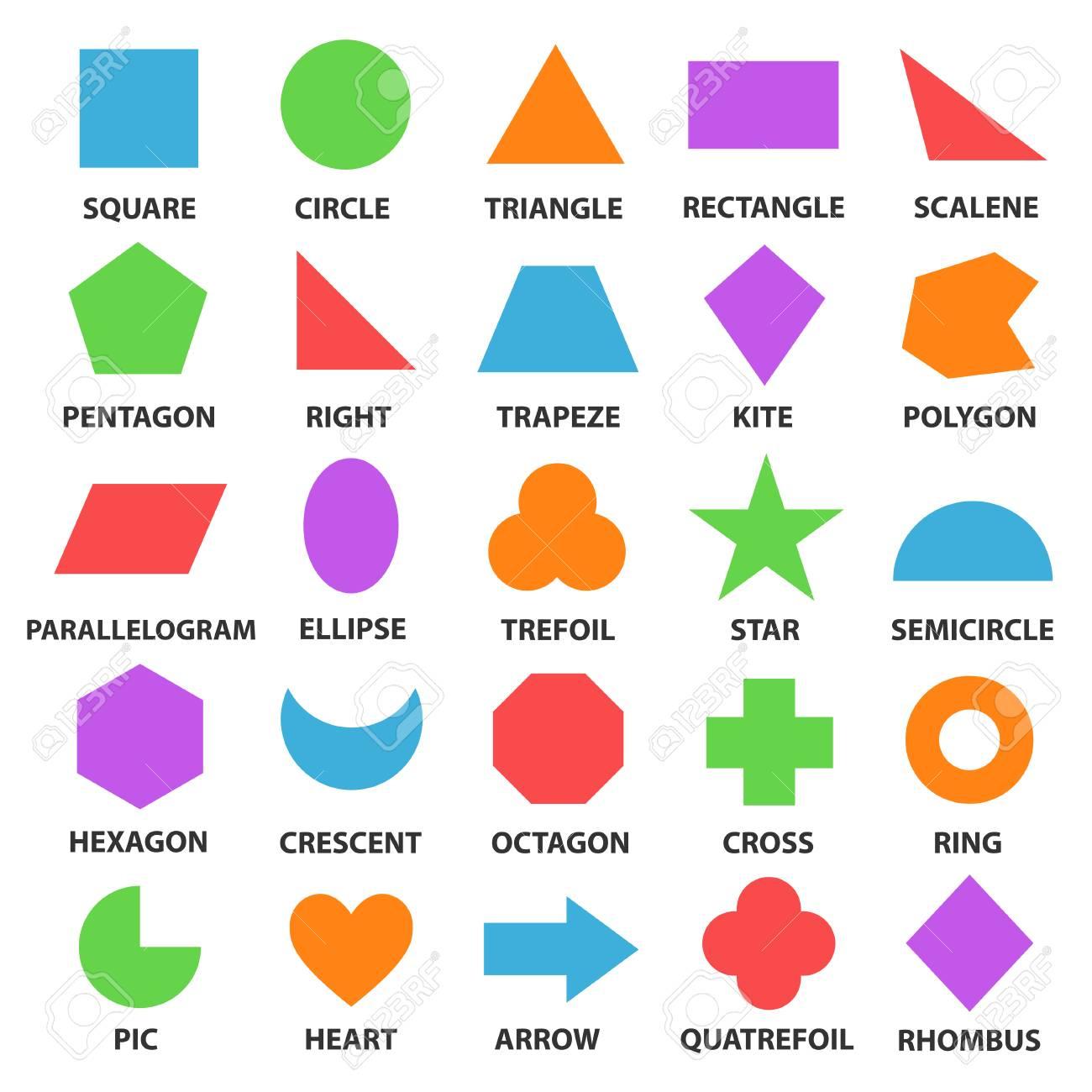 Jeu De Formes Géométriques Éducatives. Compréhension De L'affiche De  Géométrie Pour L'enseignement Et L'apprentissage À L'école. Illustration De à Jeu De Forme Géométrique