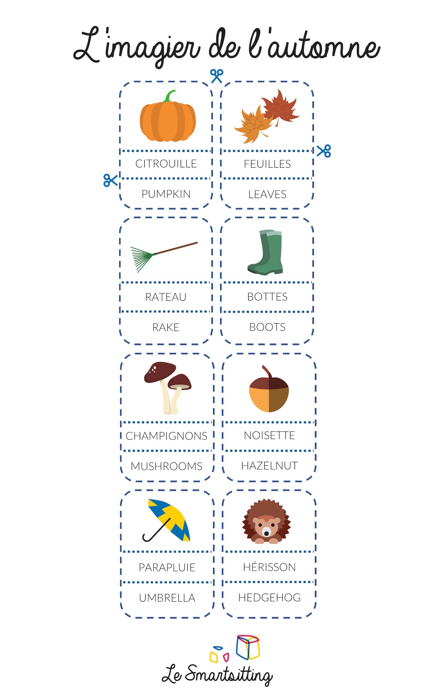 Jeu De Langage Maternelle : L'imagier Montessori | Le Blog intérieur Découpage Maternelle À Imprimer