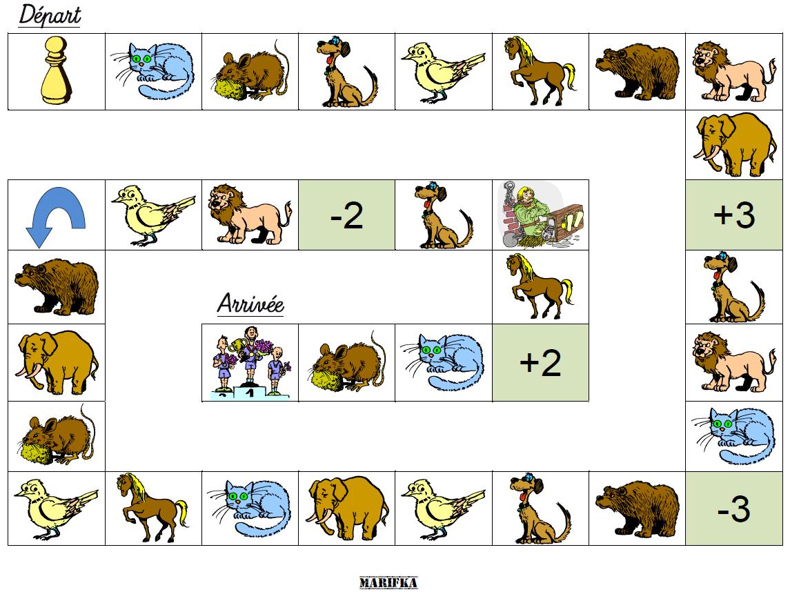 Jeu De L'oie Des Animaux - Luluarcenciel destiné Jeux D Animaux De La Ferme