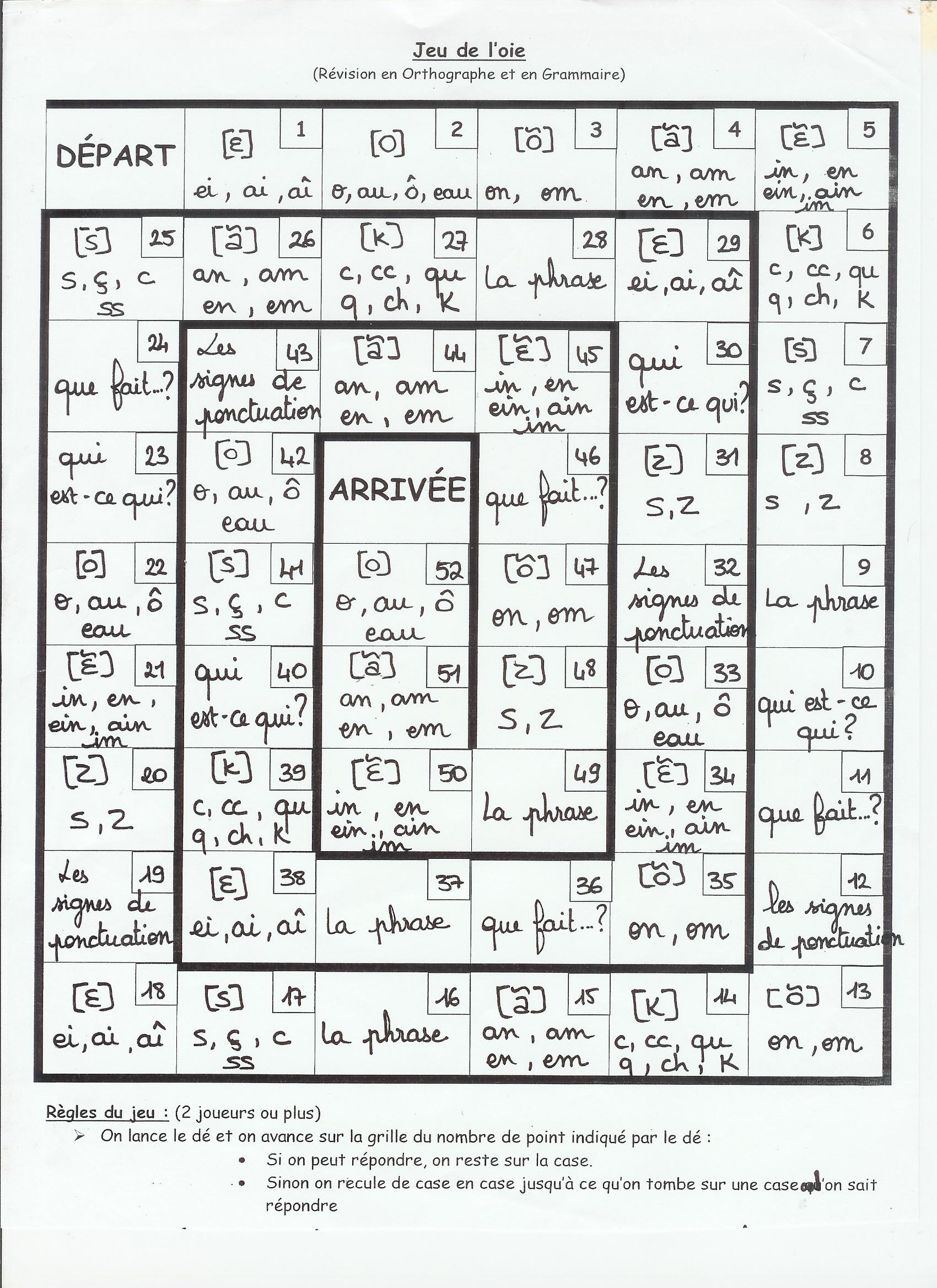 Jeu De L'oie En Orthographe Et Grammaire (Ce1 8 Ans dedans Fiche Français Ce1 Imprimer