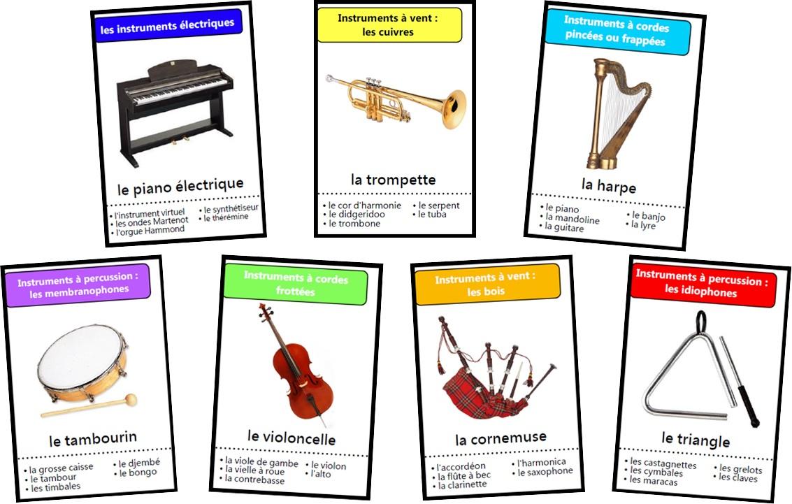 Jeu Des Sept Familles Des Instruments De Musique - 7 encequiconcerne Image Instrument De Musique À Imprimer