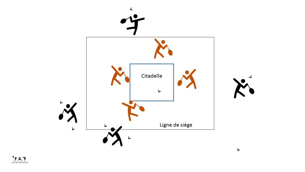 Jeu Le Siège (Envoyer Les Volants Dans La Citadelle) - Jeu à Exercice Ludique
