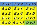 Jeux Autour Des Tables De Multiplication - La Classe D'elsile avec Tables De Multiplication Jeux À Imprimer