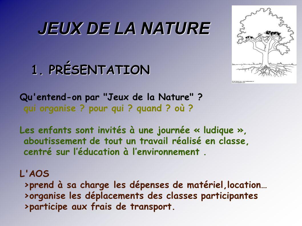 Jeux De La Nature Maternelle. - Ppt Video Online Télécharger pour Jeux Ludique Maternelle