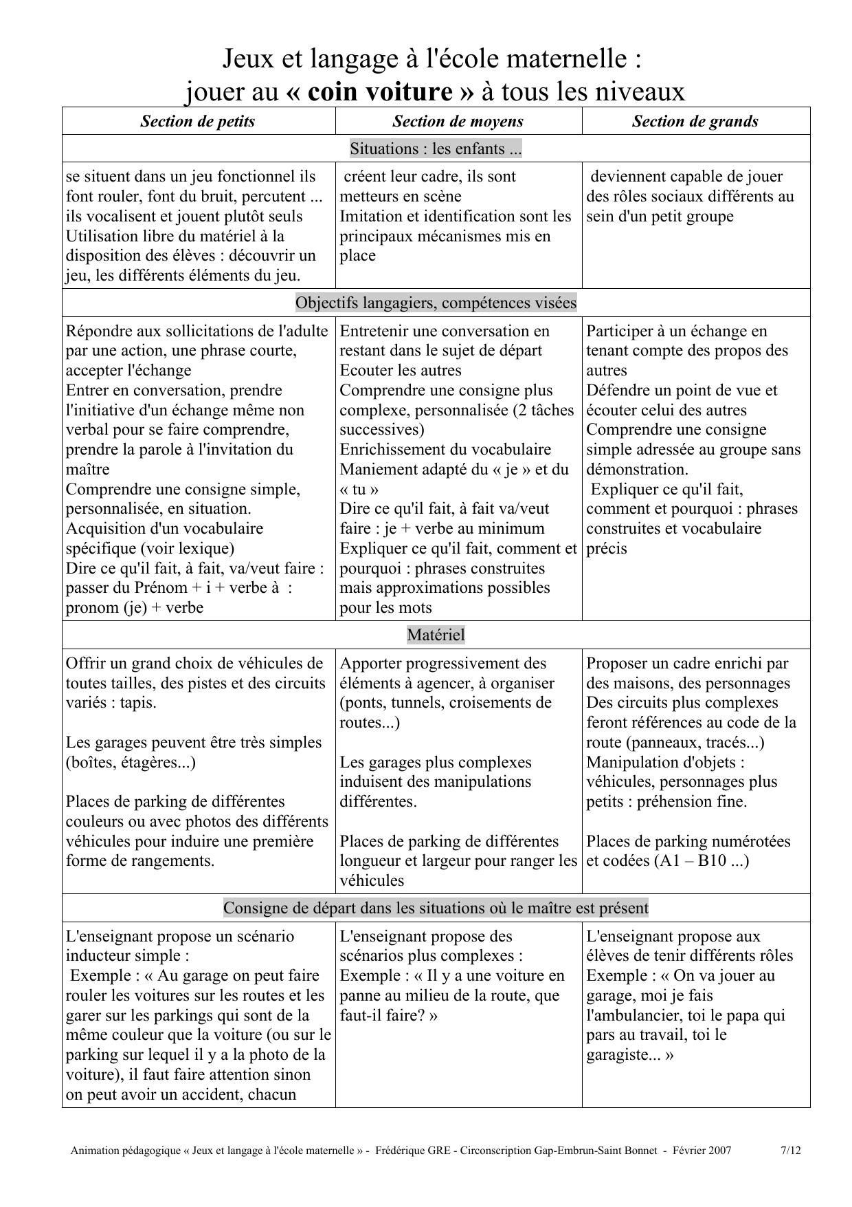 Jeux Et Langage À L`école Maternelle : Jouer Au « Coin dedans Jeux Pedagogique Maternelle