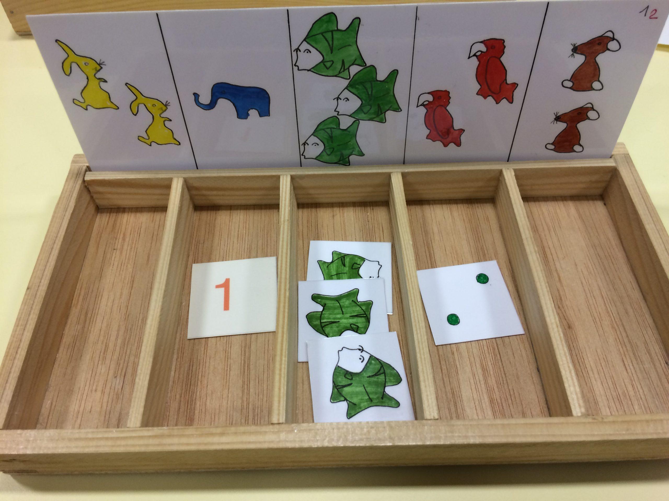 Jeux Pour Apprendre À Compter - Des Ateliers Pour L'école dedans Apprendre A Compter Maternelle