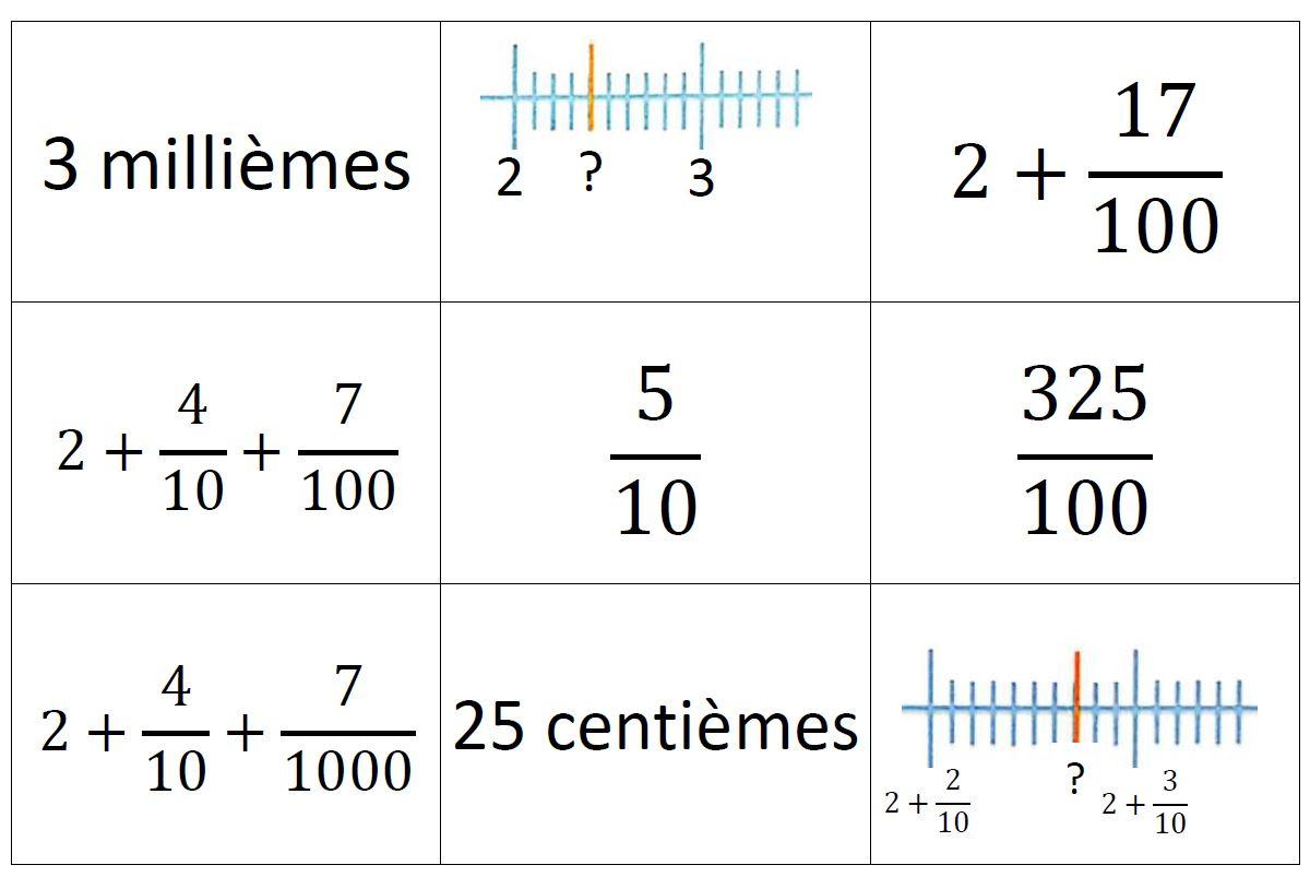 Jeux   Ressources Du Plan Mathématiques 2018-2022 concernant Jeux De Matematique