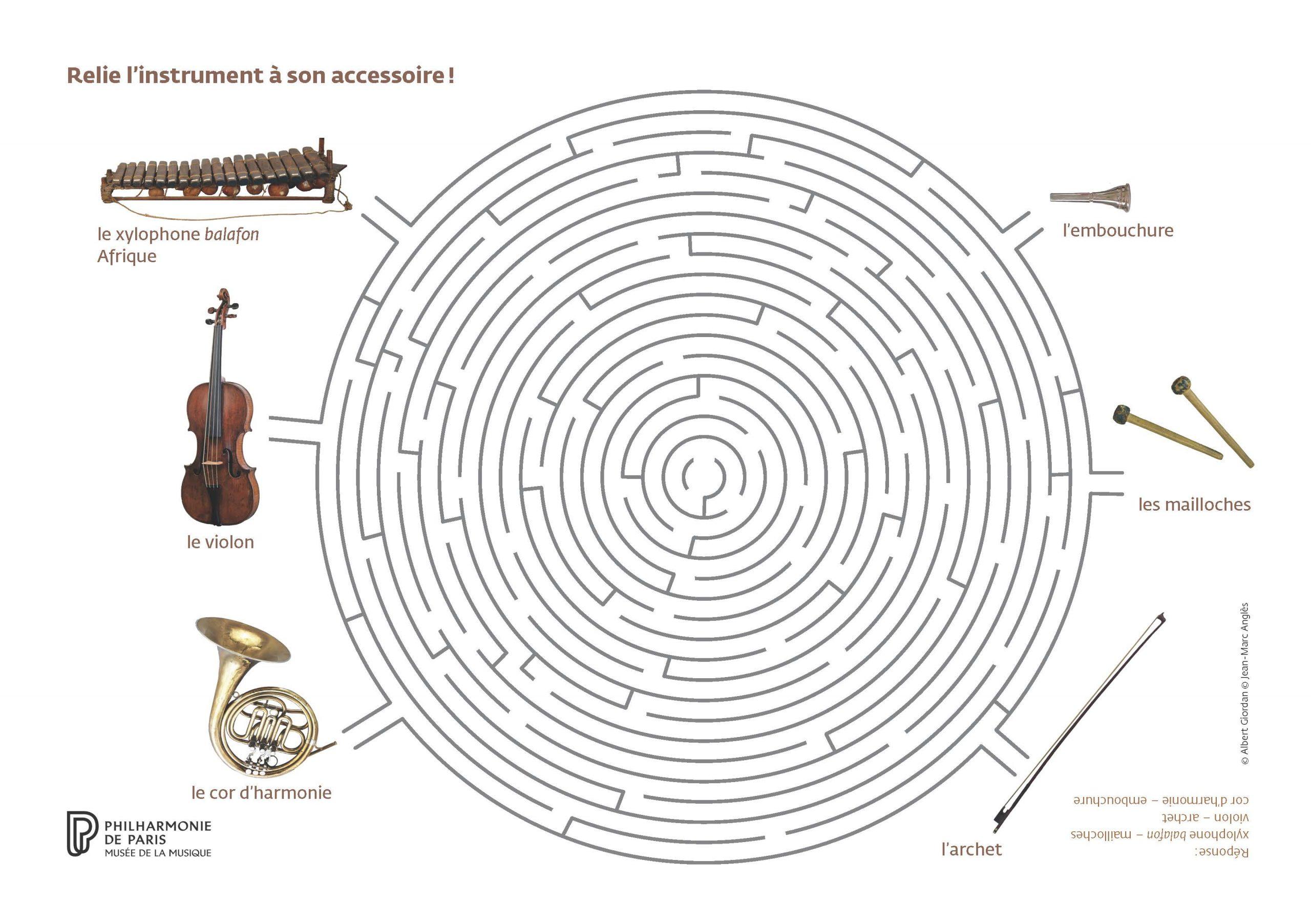 Jouez Avec Les Instruments Du Musée ! | Philharmonie De Paris serapportantà Jeu Des Instruments De Musique