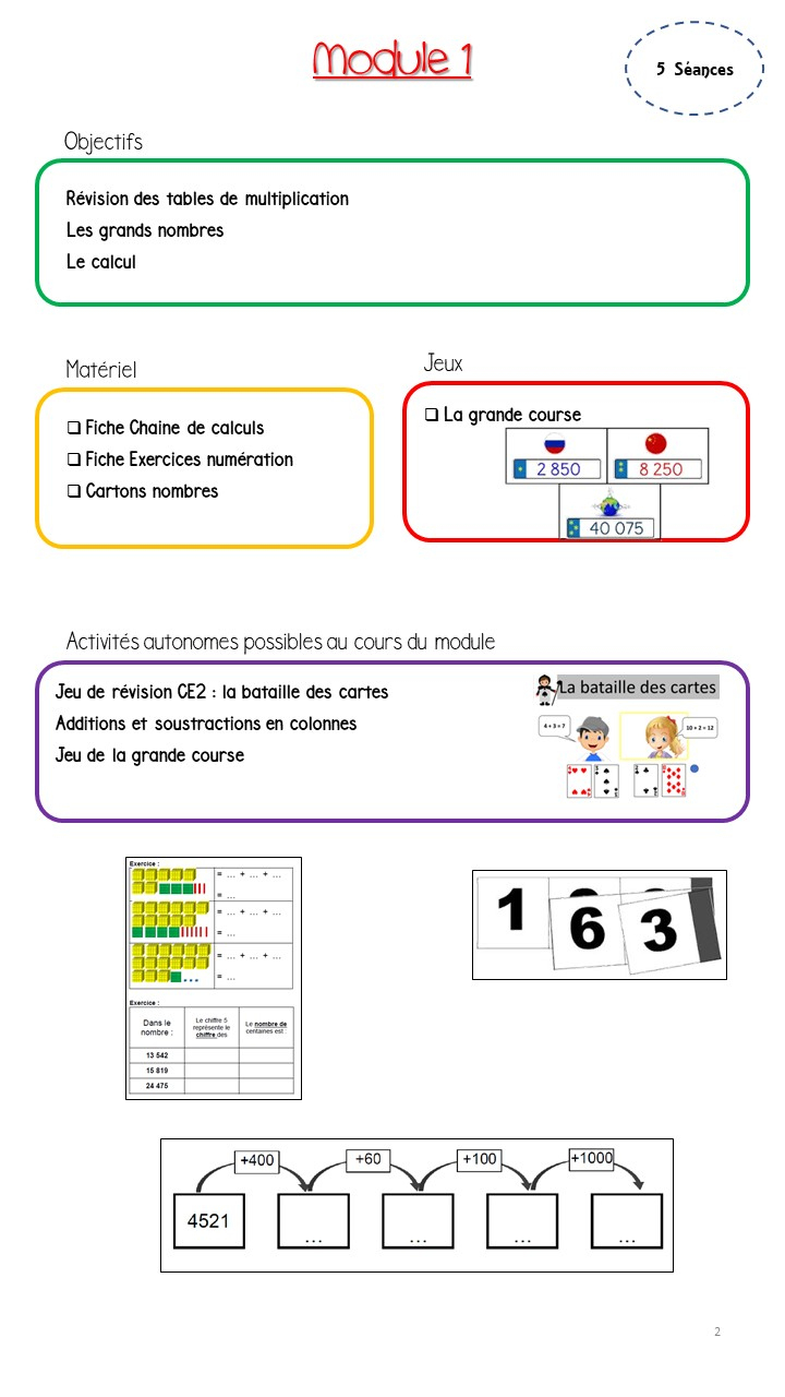 La Classe De Stefany - pour Exercices De Maths Cm1 À Imprimer Gratuit