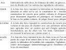 La Cour De Récréation - Chapitre Vi. Les Jeux Comme Faits De encequiconcerne Jeux Enfant Maternelle