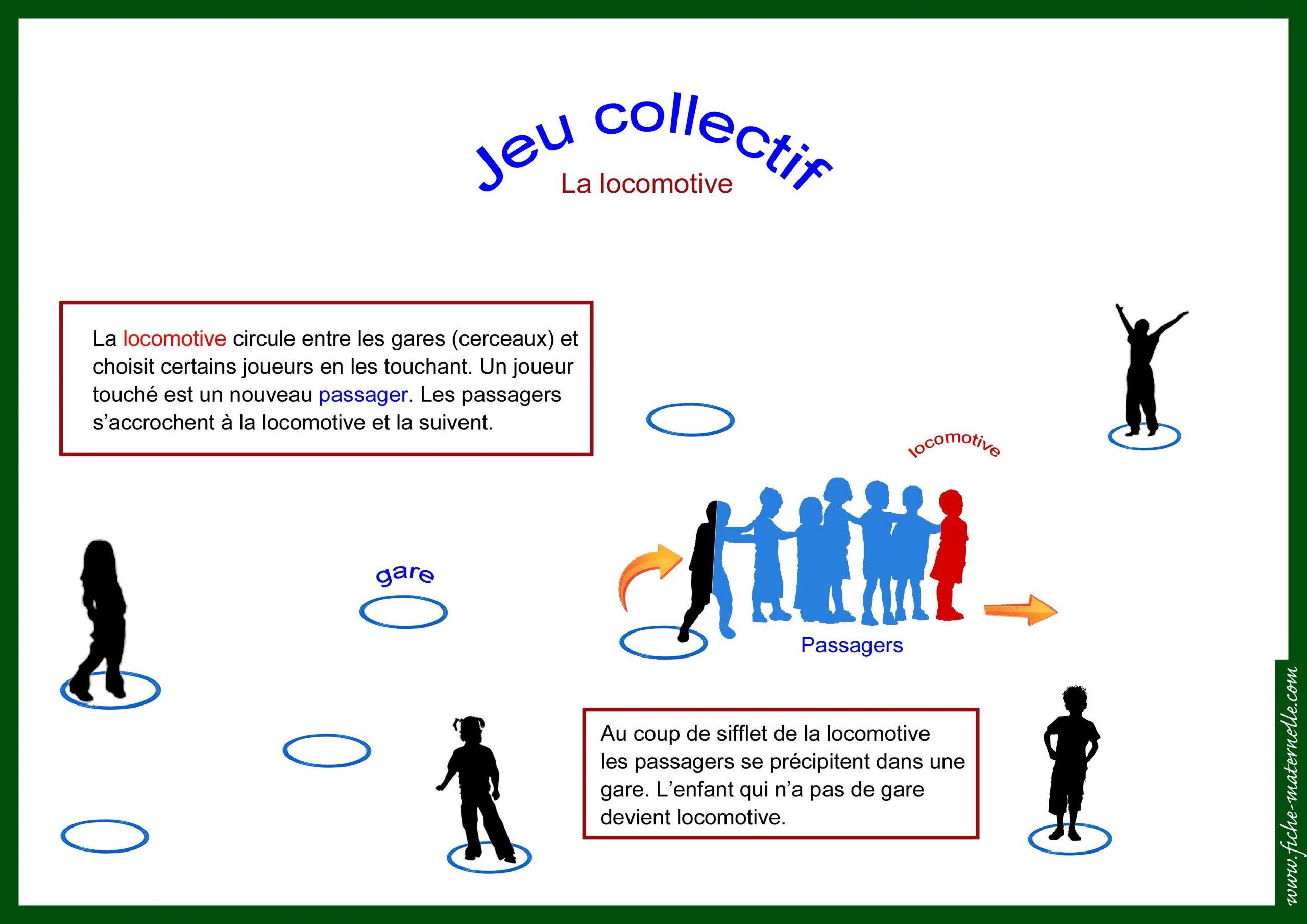 La Motricité En Maternelle … | Motricité, Jeux Collectifs tout Jeux Enfant Maternelle
