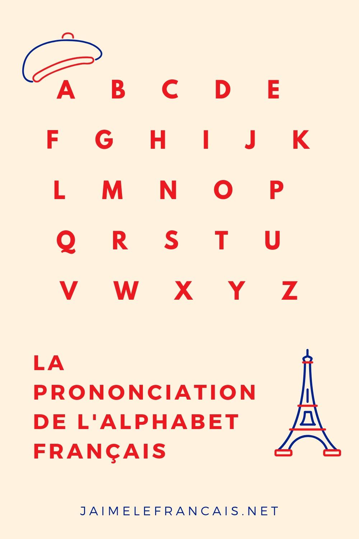 La Prononciation De L'alphabet Français – J'aime Le Français concernant Apprendre Alphabet Francais