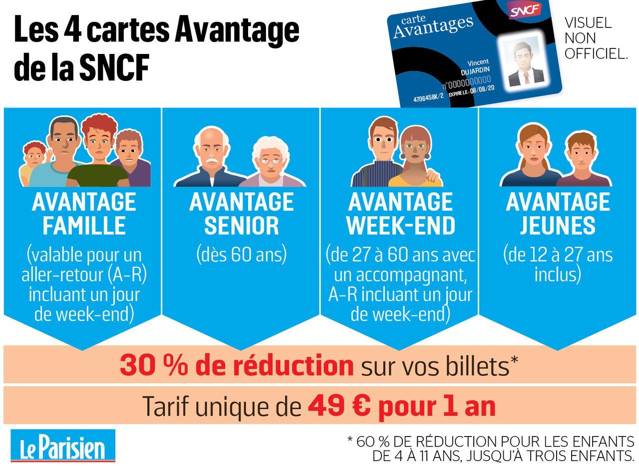 La Sncf Lance Une Nouvelle Carte De Réduction Pour Les destiné Carte De France Pour Enfant