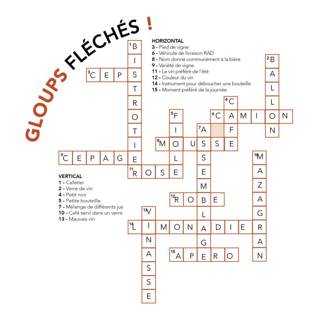 La Solution Des Mots Croisés • Glou Glou à Jeux De Mot Croiser