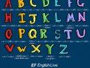 L'alphabet En Anglais : Lettres, Prononciation Et Astuces pour Comment Écrire Les Lettres De L Alphabet Français