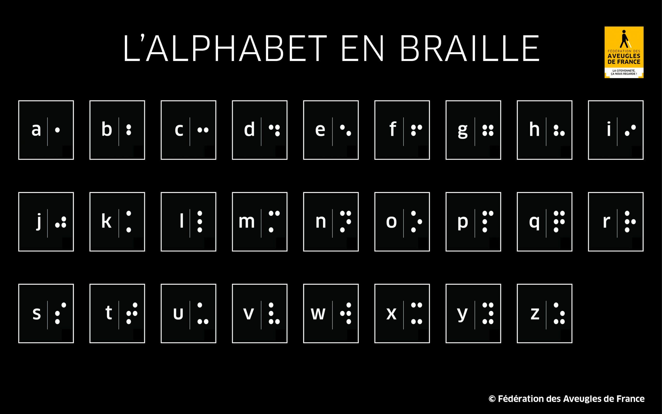 Le Braille : Un Système Universel Pour Les Personnes destiné Alphabet Français Écriture