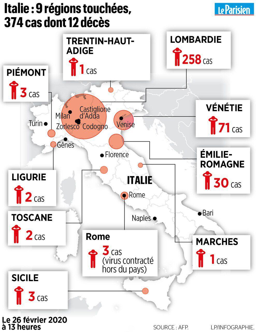 Le Coronavirus Frappe L'europe : Trois Cartes Pour à Carte Pays D Europe