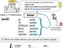 Le Présent Des Verbes Du Premier Groupe | French Expressions serapportantà Cours Ce1 Gratuit A Imprimer