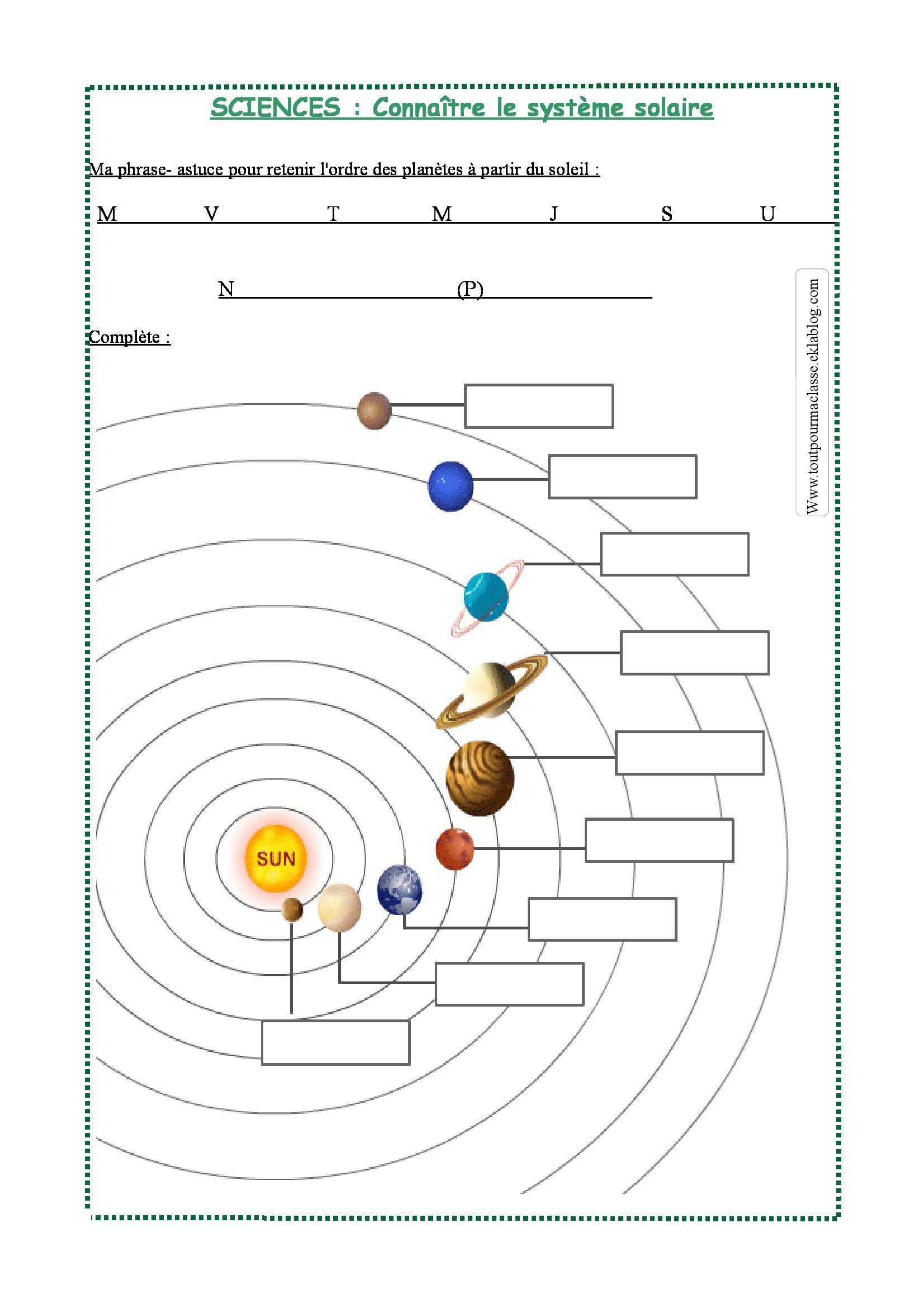 Le Système Solaire | Planete Systeme Solaire, Le Système concernant Dessin Du Système Solaire