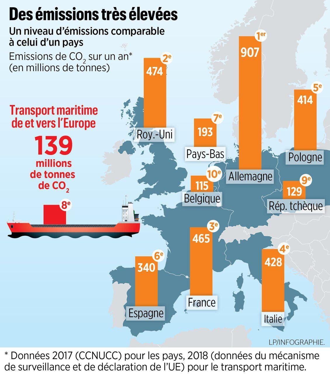 Le Transport Maritime En Europe Pollue Autant Qu'un Pays De destiné Pays Et Capitales Union Européenne