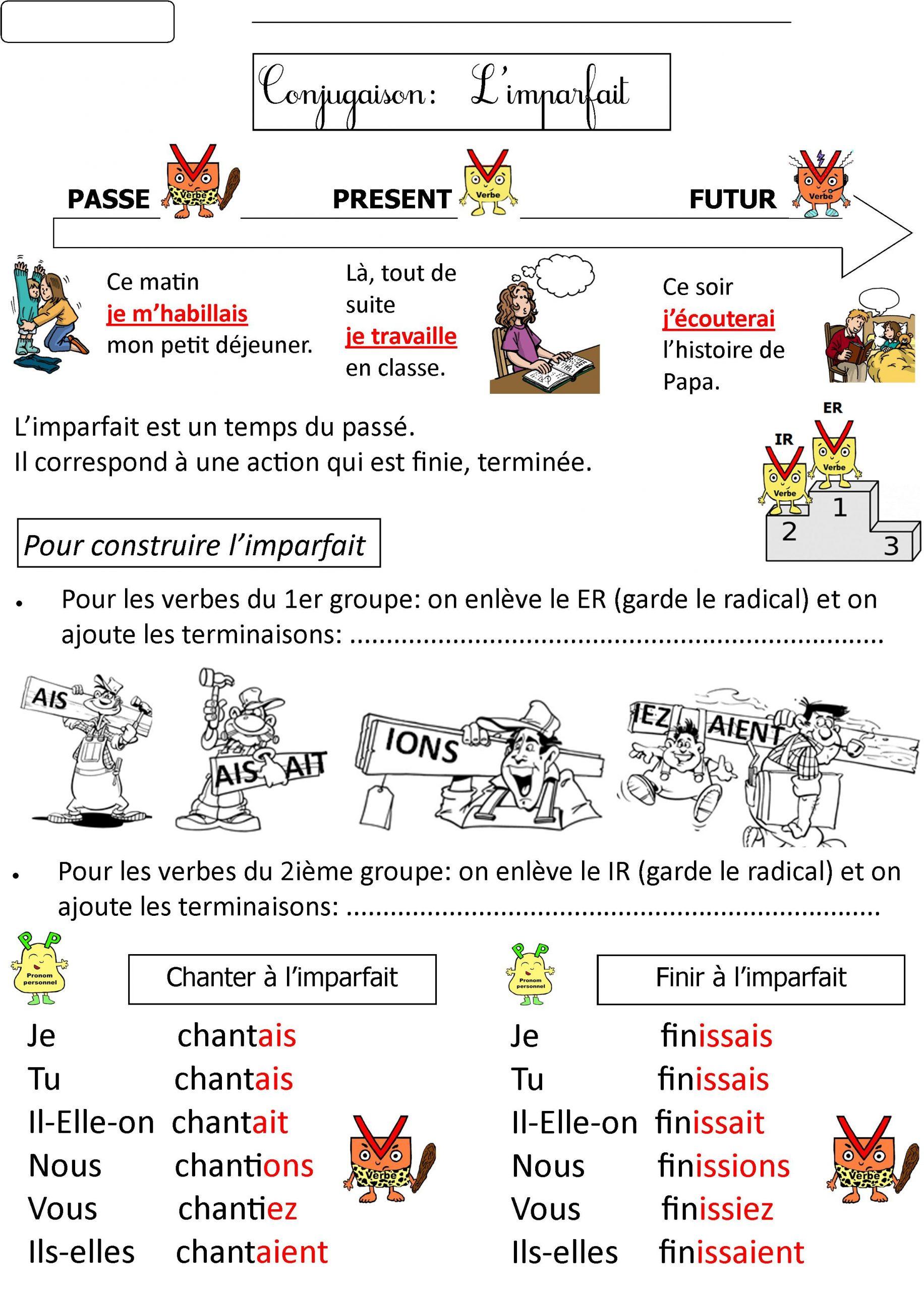 Leçon De Conjugaison | Le Blog De Monsieur Mathieu pour Cours Ce2 A Imprimer