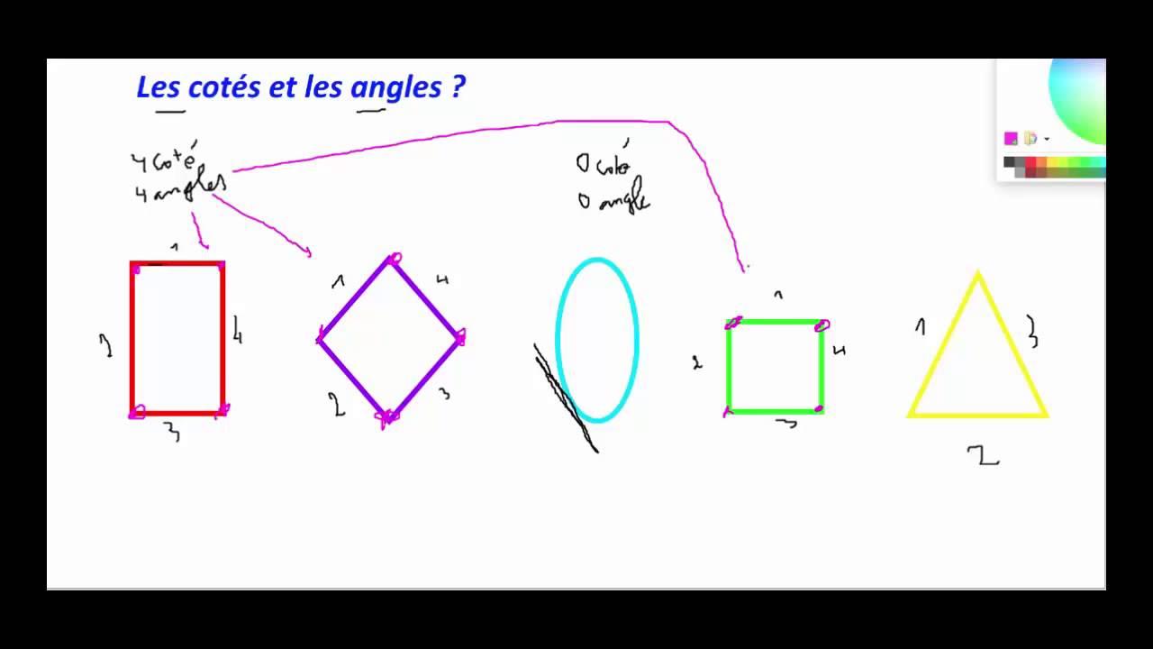 Les Cotés Et Les Angles Dans Les Formes Géométriques serapportantà Les Formes Geometrique