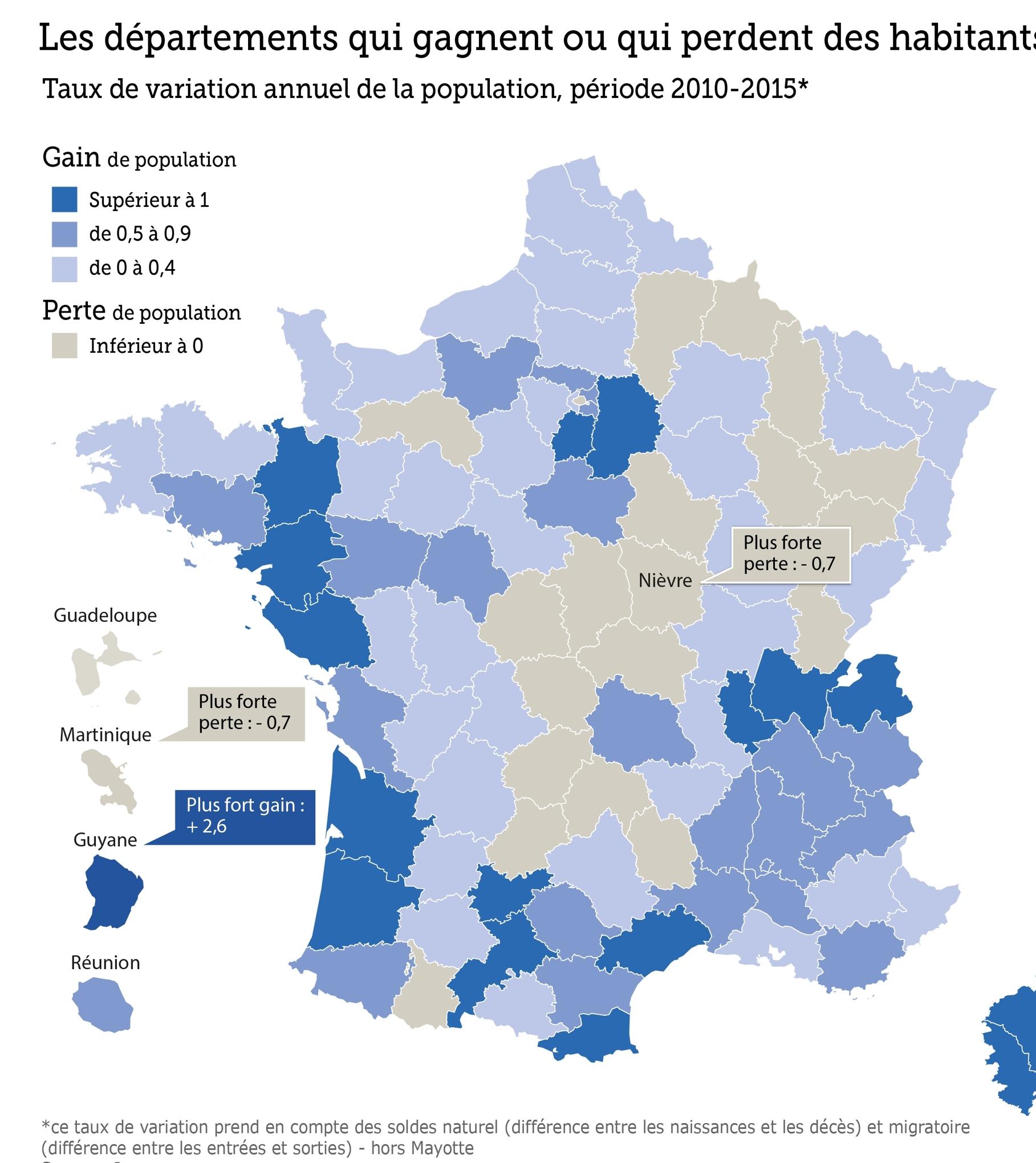 Les Départements Du Sud-Ouest Parmi Les Plus Attractifs De concernant Tableau Des Départements Français