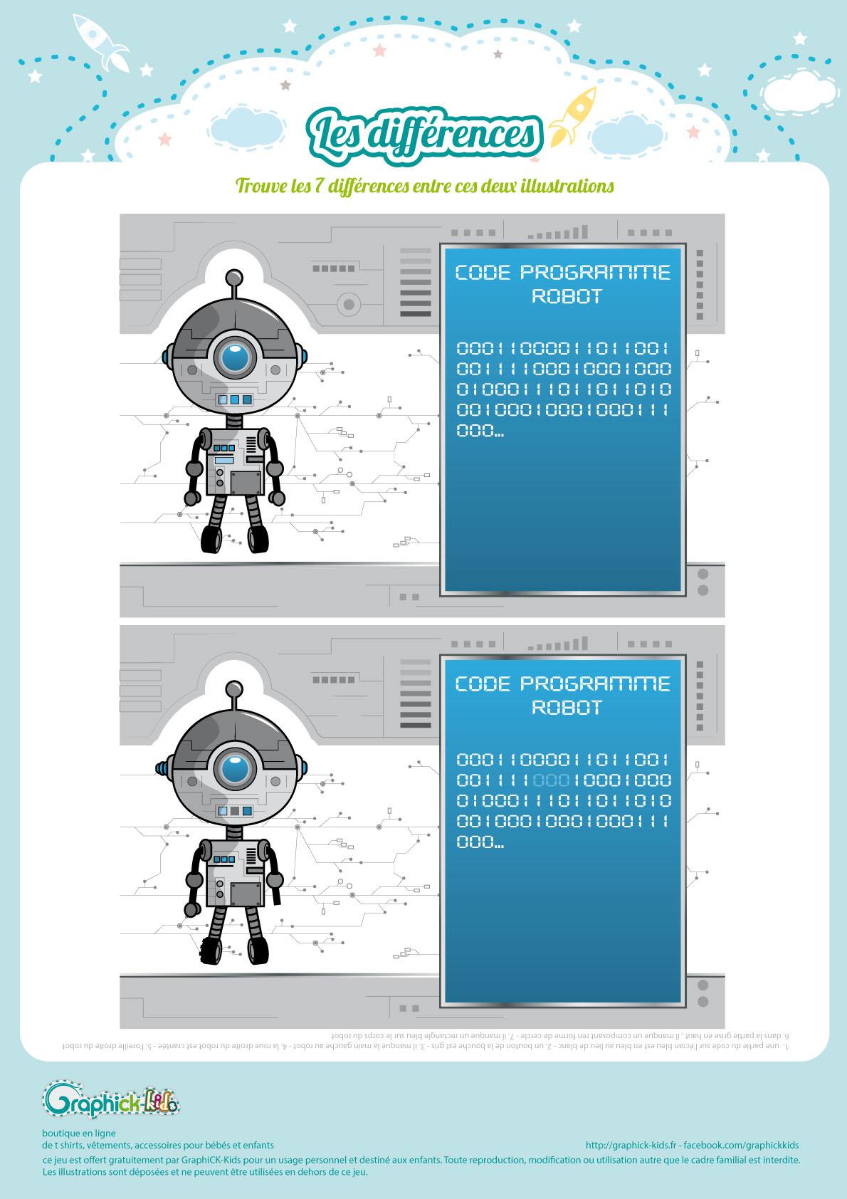 Les Différences - Graphick-Kids dedans Jeu Des Différences En Ligne