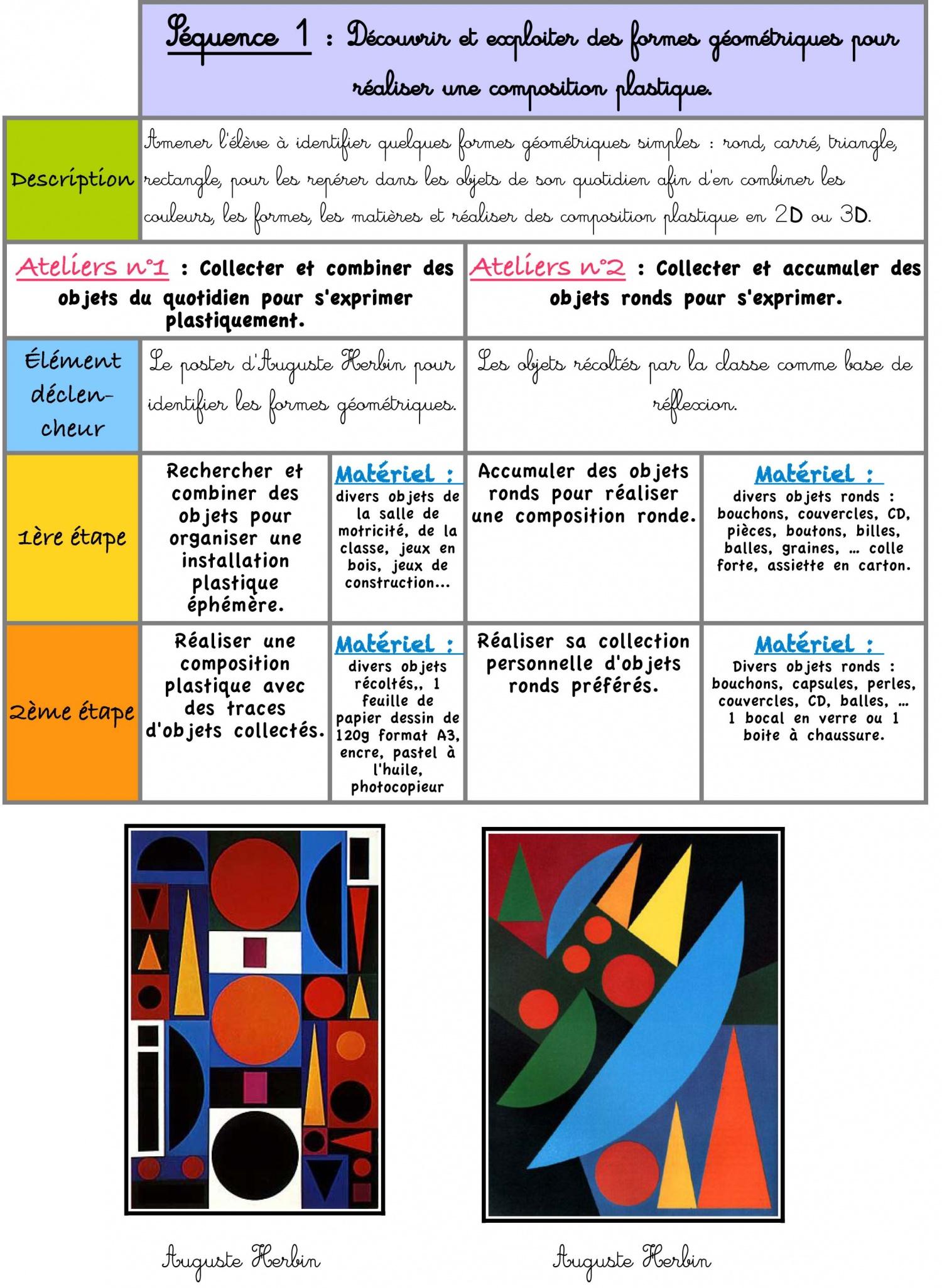 Les Formes Géométriques - La Classe De Luccia ! intérieur Les Formes Geometrique