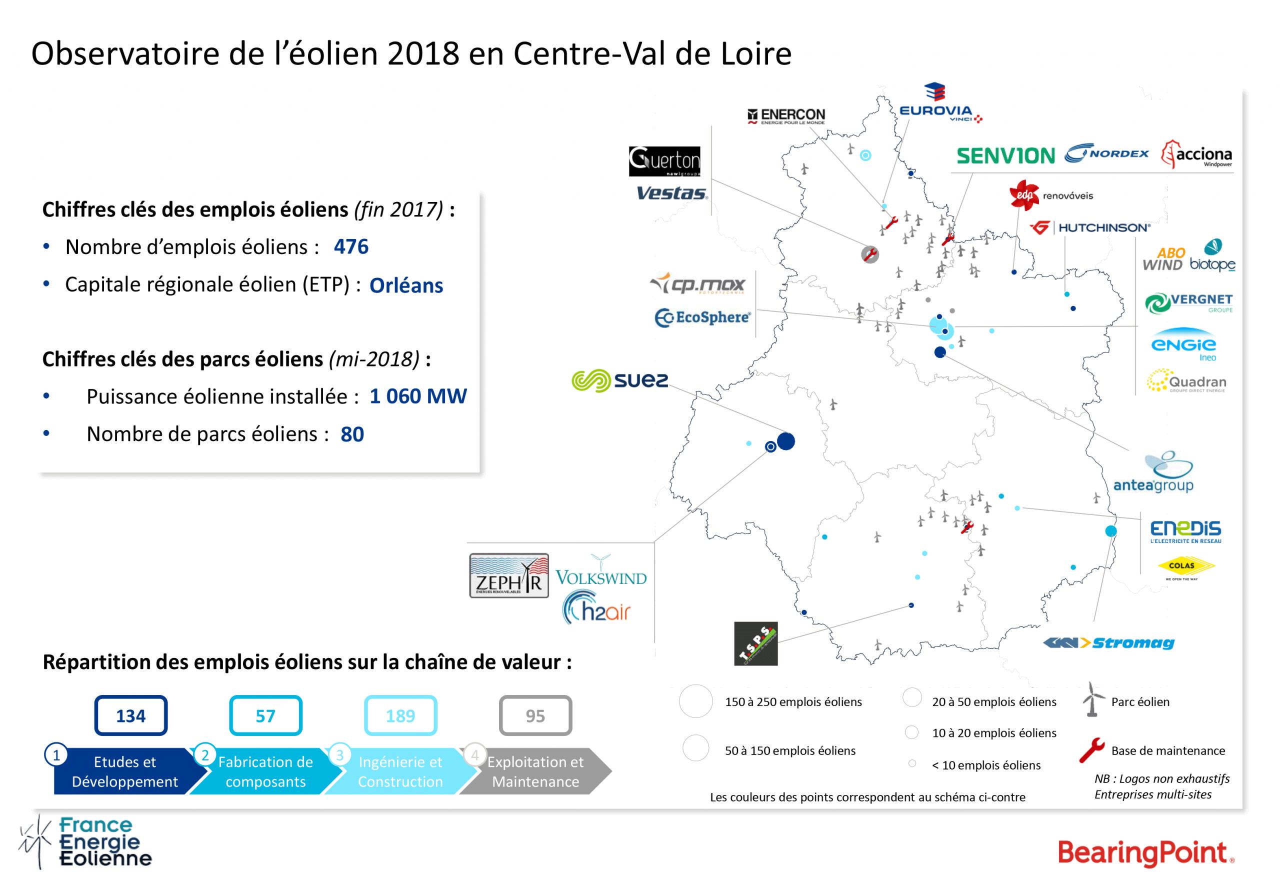 Les Groupes Régionaux - France Energie Eolienne concernant Nombre De Régions En France 2017